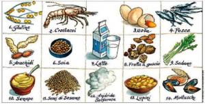 tabella allergeni